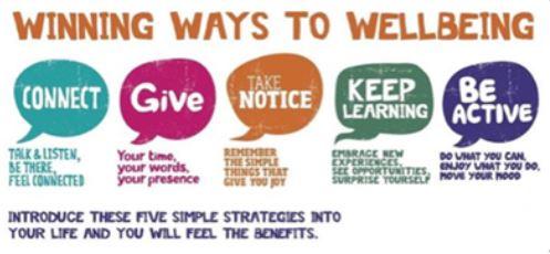 winning ways to wellbeing.JPG